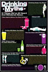 ER6126 DRINKING MYTHS Ten Things