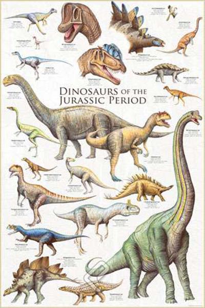 2450-0099 Dinosaurs – Jurassic Period