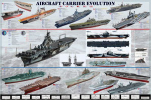 2450-0129 Aircraft Carrier Evolution