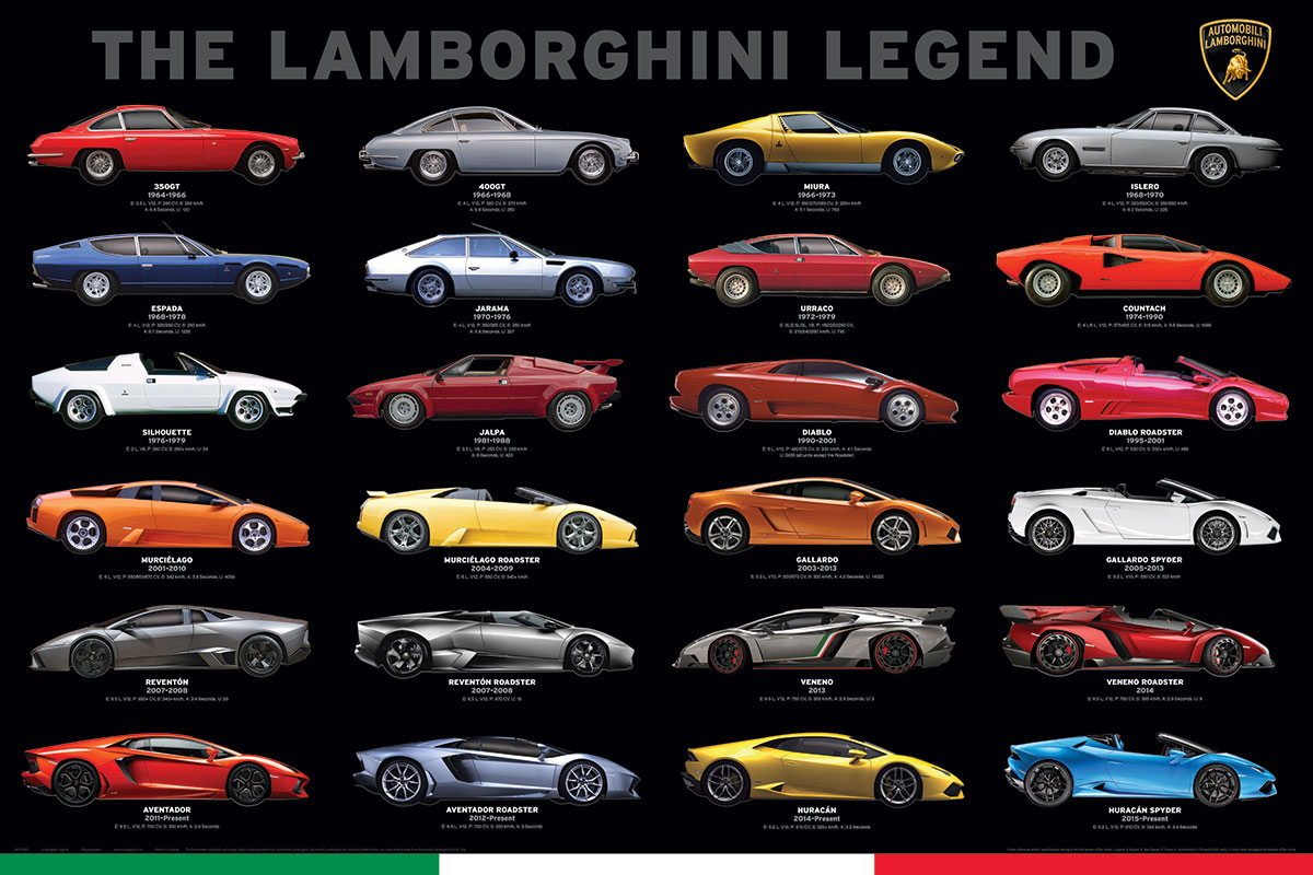 The Lamborghini Legend Athena Posters