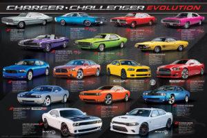 2400-0949-Charger - Challenger Evolution-36x24