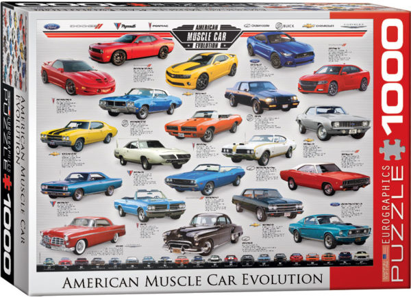 the evolution of the american muscle car Evolution of the corvette and the the muscle car was slowly and there is no need for an american flag on the badge the car itself is an american.
