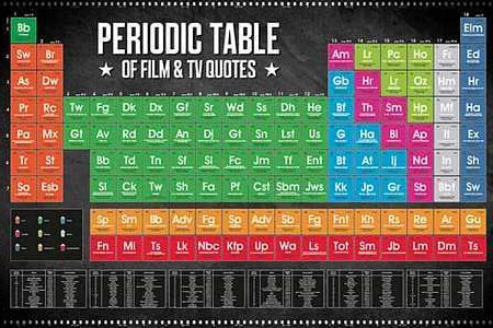 Periodic Table-FILM TV QUOTES - Athena Posters