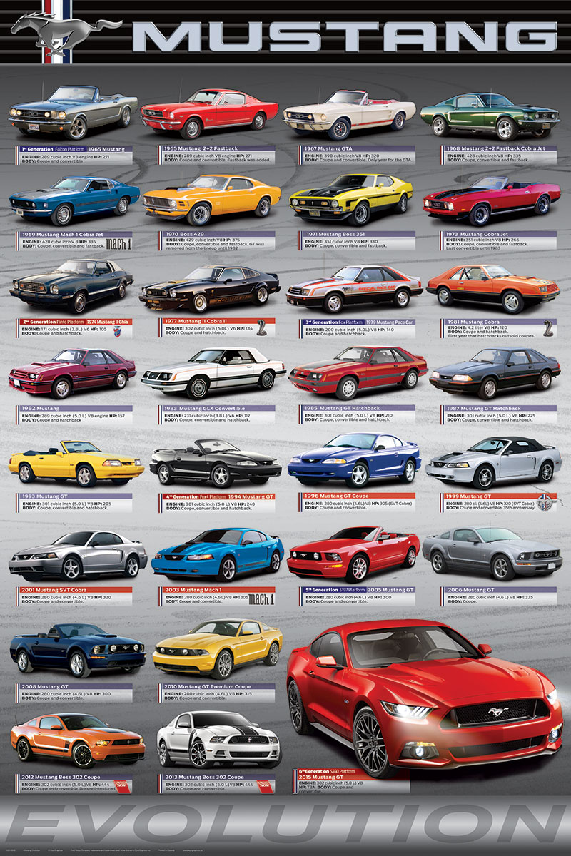Ford Mustang Evolution - Athena Posters